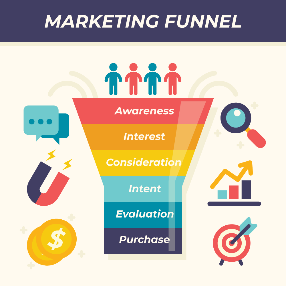 top of the funnel marketing